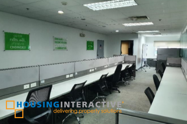 Office for lease in Mandaluyong