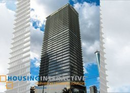 Office Space for lease in ortigas center